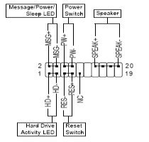250x200xfront panel diagram.pagespeed.ic.TmZlt6vKGW computer wiring diagram basic computer diagram \u2022 wiring diagrams  at readyjetset.co