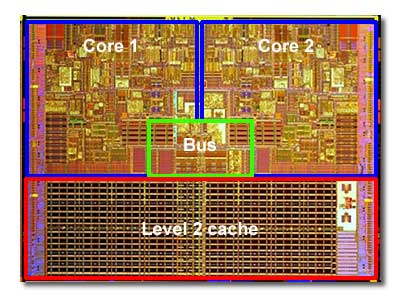 Processor Cache