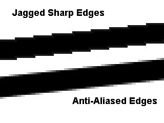 Anti-Aliasing Example