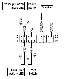 computer wiring how to connect your computer wires front panel diagram