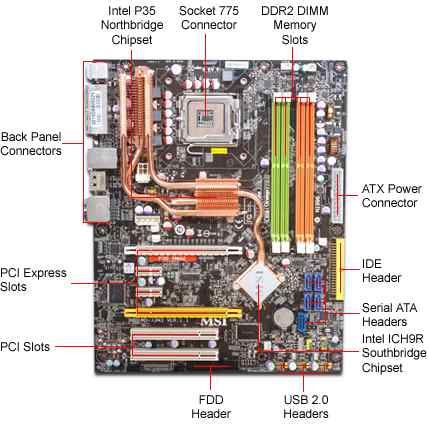 Msi P35 Neo2 Fr Computer Motherboards