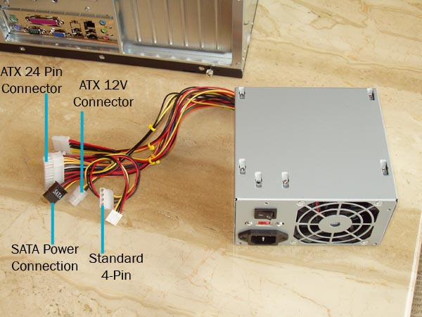power supply connections labeled installing a power supply